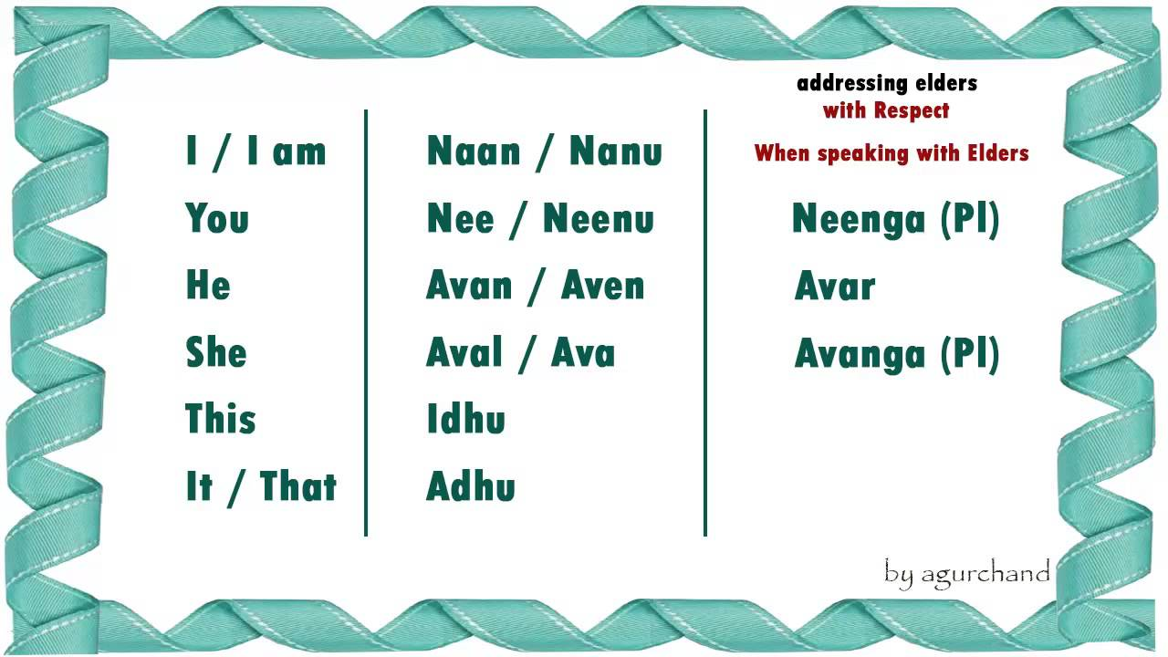 Learn Tamil in 30 Days through English: N. Jegtheesh ...