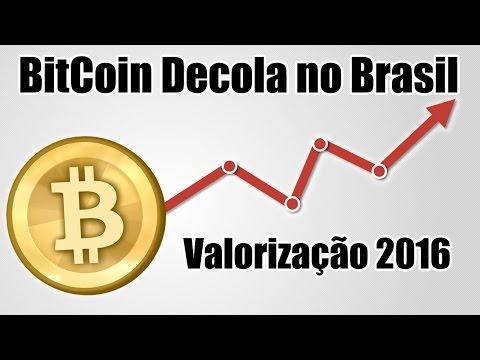 BitCoin Não Tem Crise! Moeda Decola Em 2016!