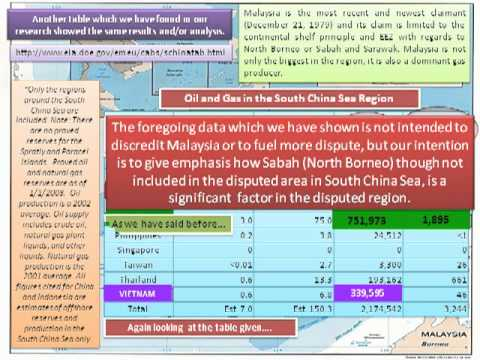 History of Sultanate of Sulu & North Borneo Part 7