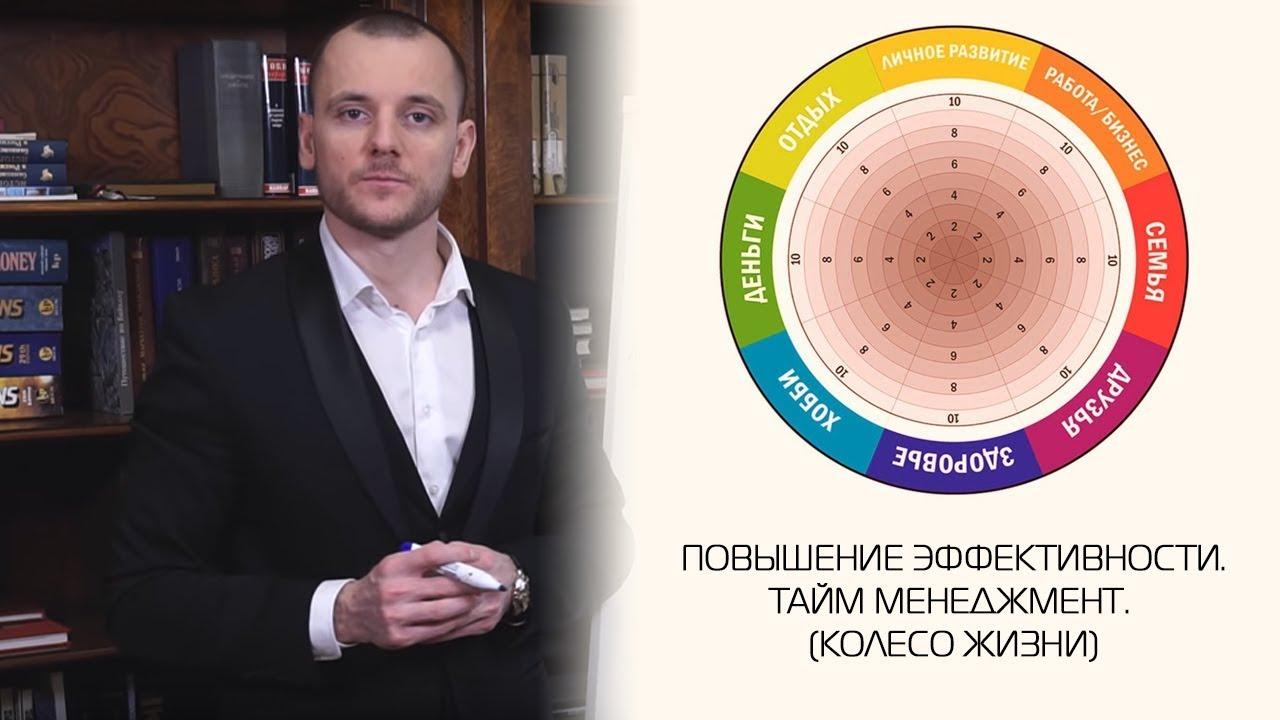 🔥 Линия денег, энергия механической постановки целей, колесо жизненного баланса (КЖБ)