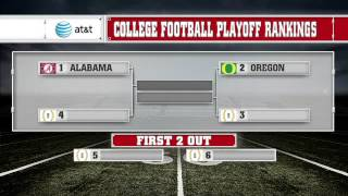 NCAAF : College Football Playoff Rankings Unveiled