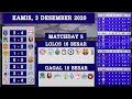 Hasil Liga Champion Tadi malam | Pertemuan Ke 5 | Kamis 3 Desember 2020