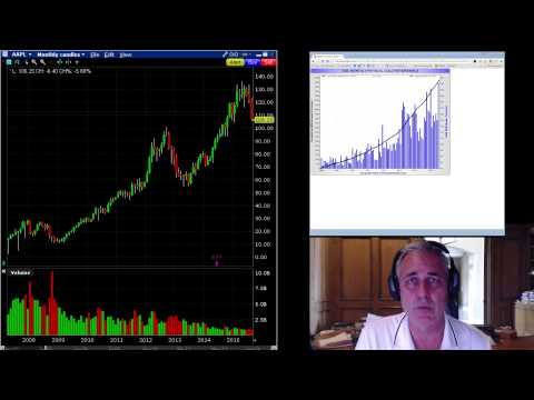 Stock Market Crash just getting started