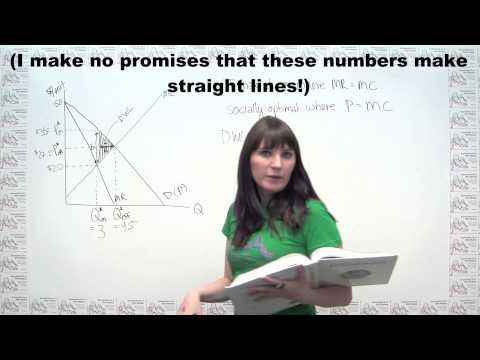 Microeconomics Practice Problem - Monopoly, Consumer Surplus, And Deadweight Loss
