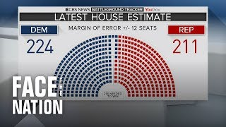 Battleground Tracker: House control edges towards Democrats