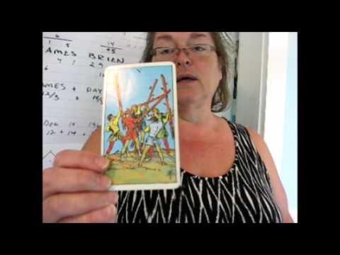 James Comey's Numerology, Astrology & Kabbalah