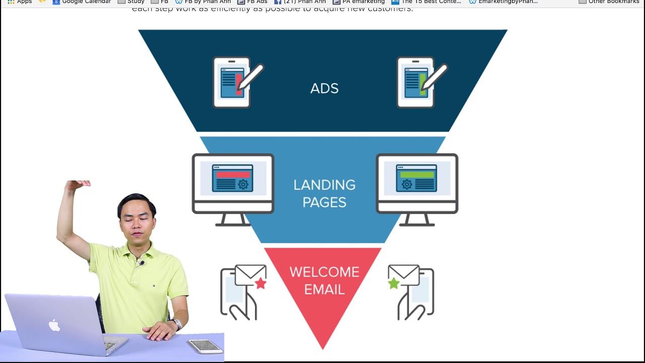 Phương pháp chia nhỏ quảng cáo Facebook A/B Testing [PA Marketing]