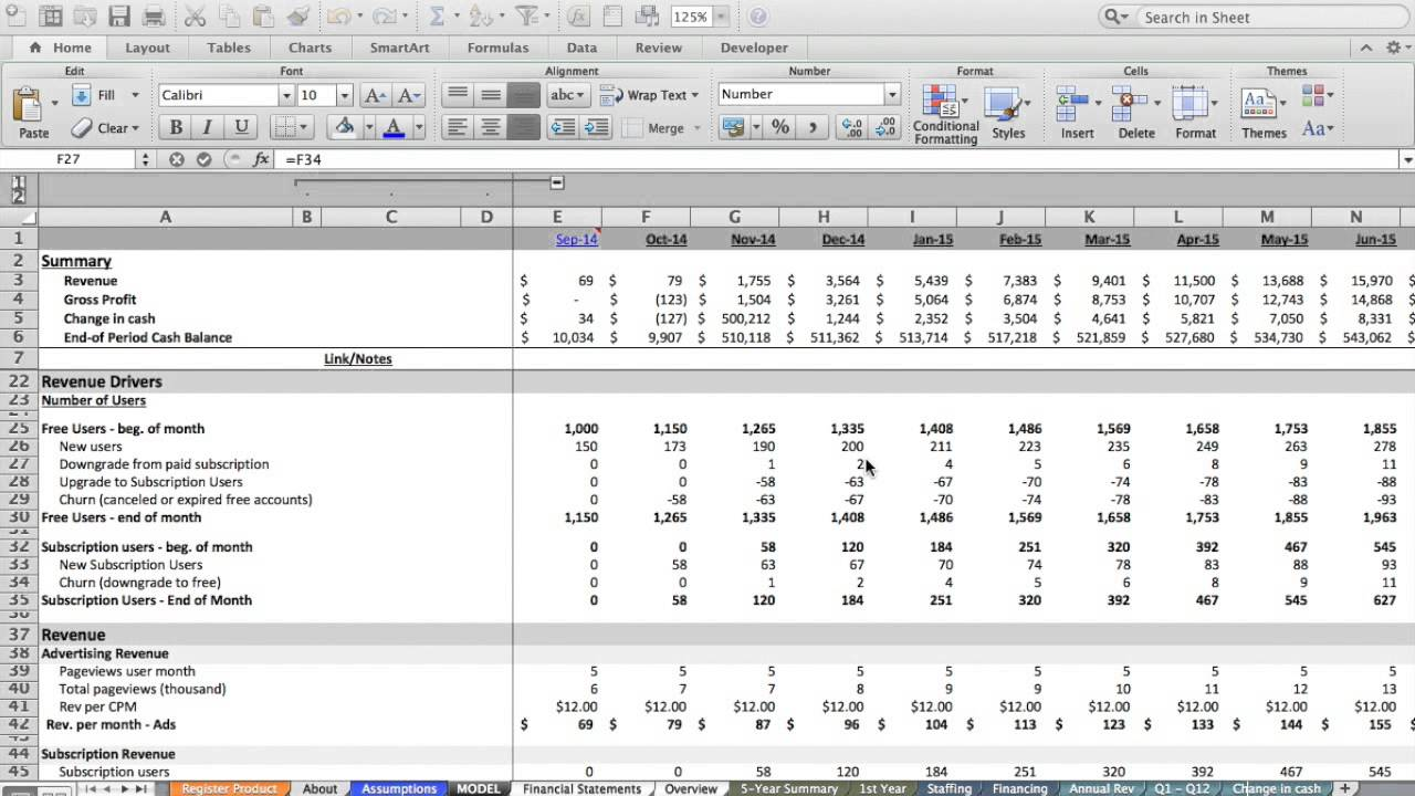 Financial Modeling For Startups Modeling Revenues Part 2