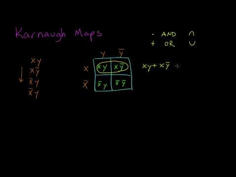 Karnaugh Maps Introduction
