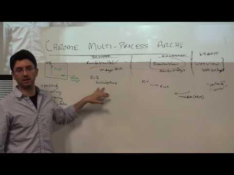 Chromium's multi-process architecture
