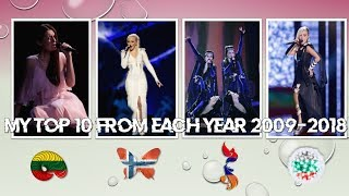 MY TOP 10 OF EACH YEAR OF EUROVISION 2009-2018