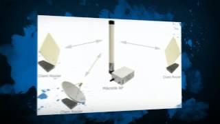 Настройка Mikrotik(Настройка оборудования Mikrotik - created at http://animoto.com., 2014-03-03T13:05:26.000Z)