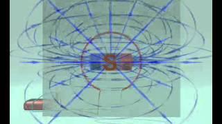 Магнитное поле. Линии магнитной индукции