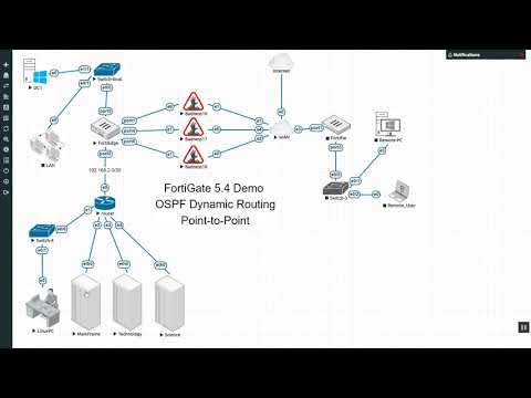 OSPF Point to Point Demo