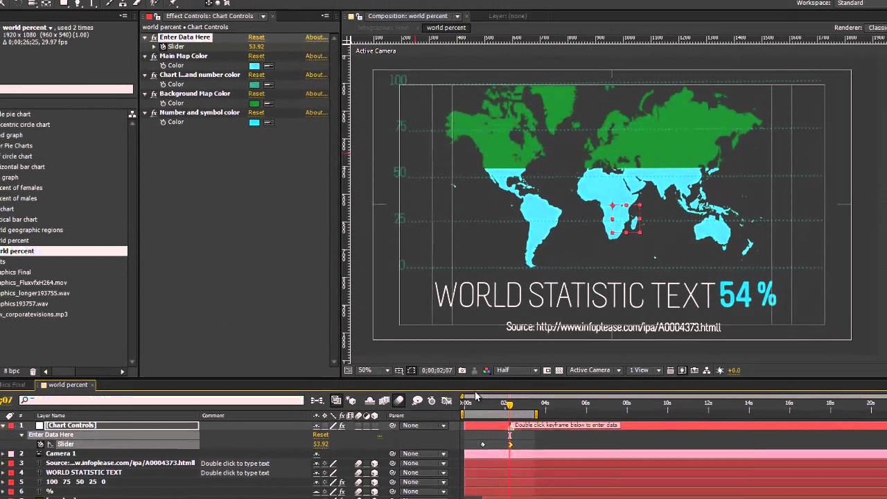 Infographics After Effects Template- World Percentage ...