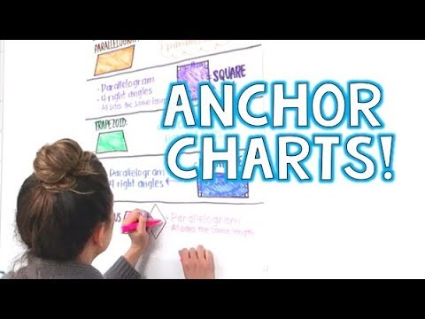 HOW TO MAKE ANCHOR CHARTS! - A Day In The Life Of A Teacher