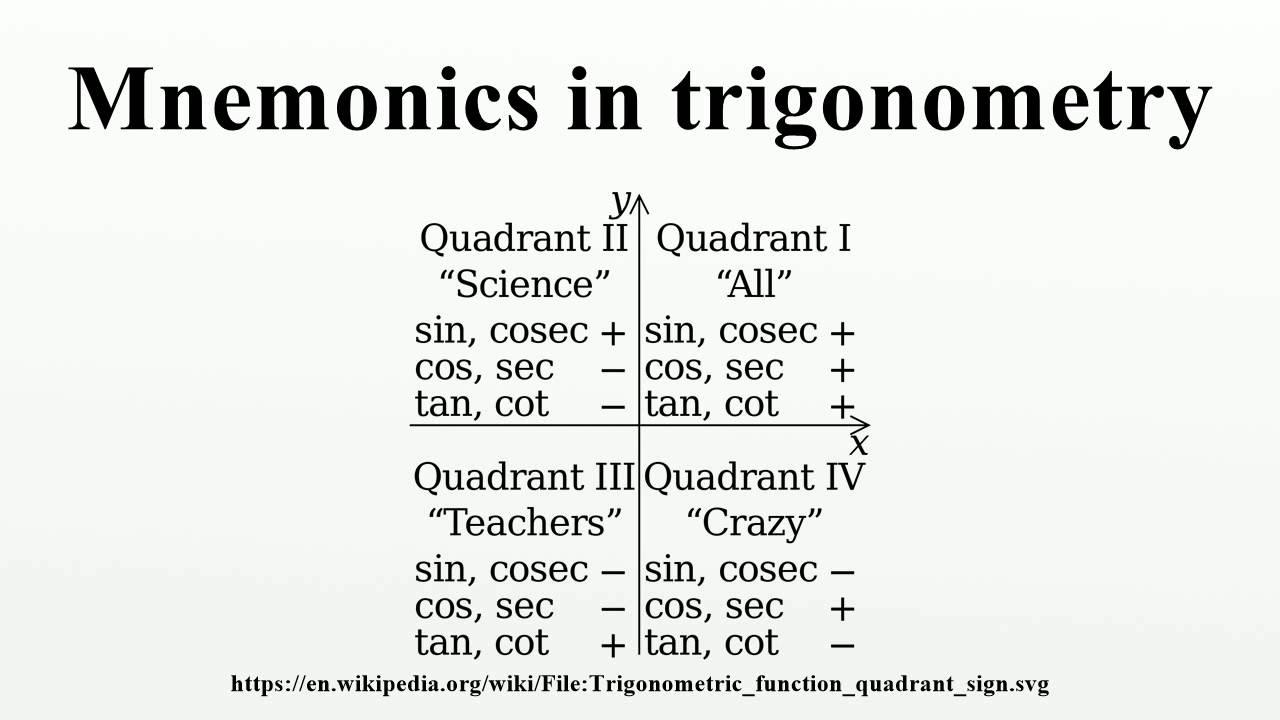 Mnemonics in trigonometry youtube gamestrikefo Gallery