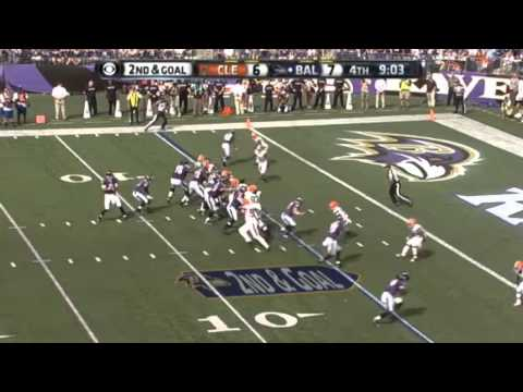 Joe Flacco Highlights