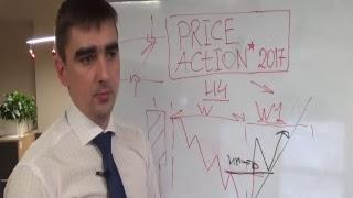 Лучшие торговые идеи Price Action 2017 года