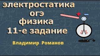 ФИЗИКА ОГЭ подготовка 11 задание ЭЛЕКТРОСТАТИКА