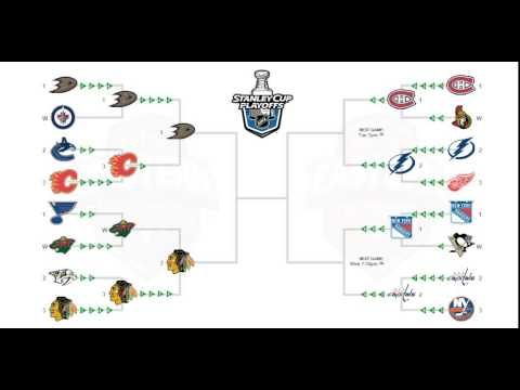 2015 NHL Playoffs Predictions (Western Conference Finals)