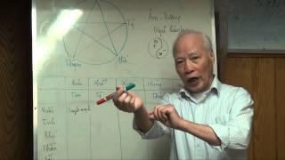 Thầy Đỗ Đức Ngọc giảng về Âm Dương Ngũ Hành- tập 1