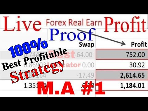 Best forex team review reddit