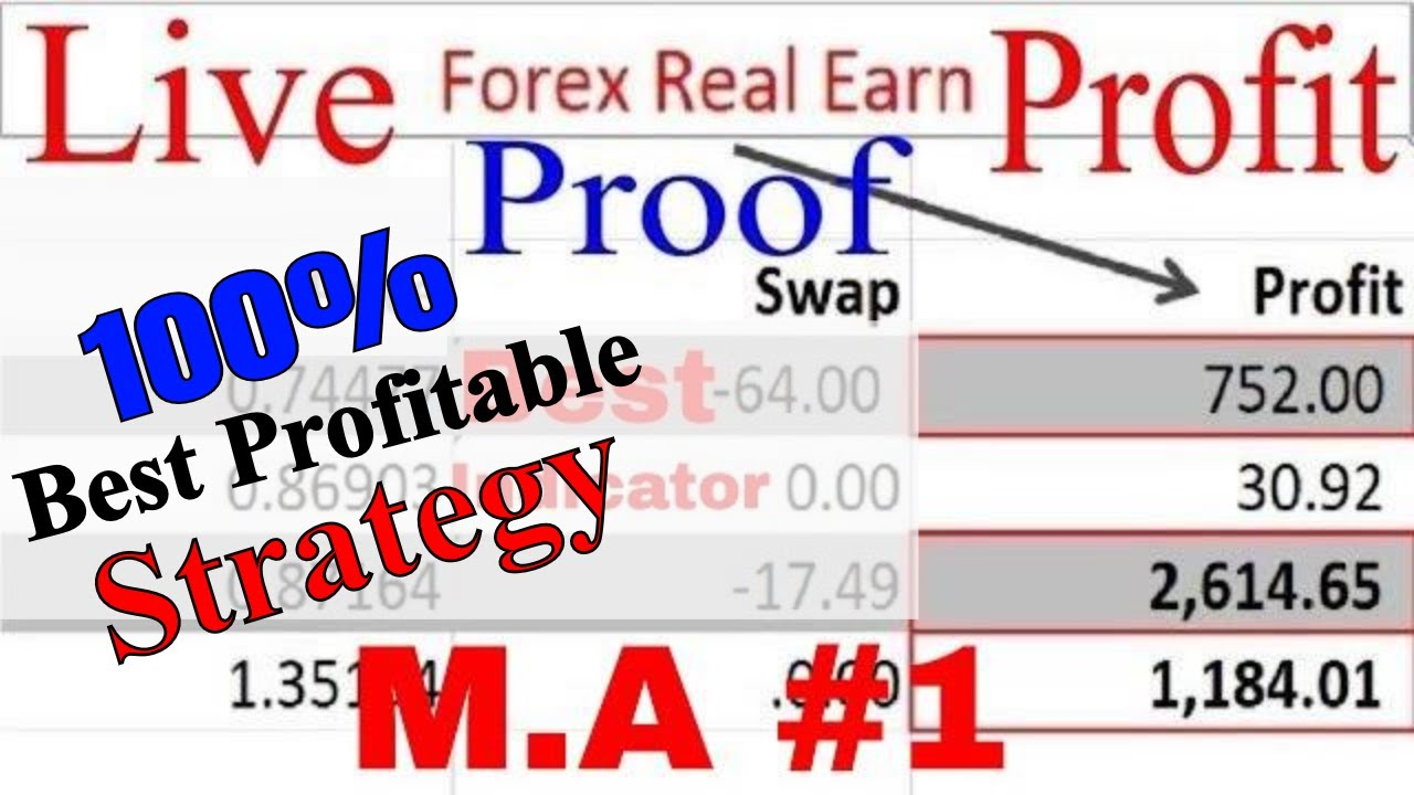 Tag : forex - Page No 7 « What you should know about Binary
