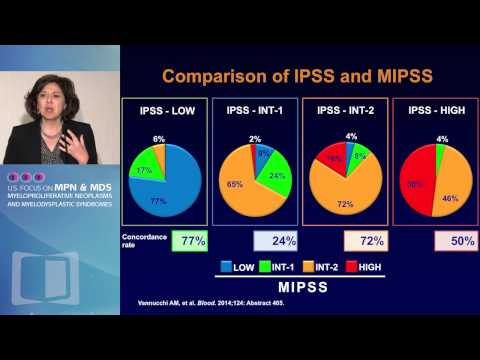 Mutations in Myelofibrosis: Which to Test for, When and Why