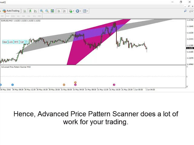 Intro Video to Advanced Price Pattern Scanner (Non Repainting)