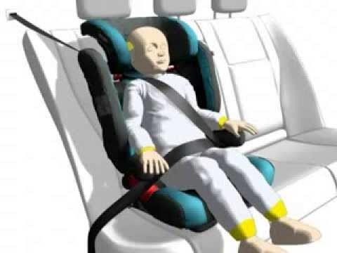 Детское авткоресло RECARO Monza Nova SeatFix isofix видео .