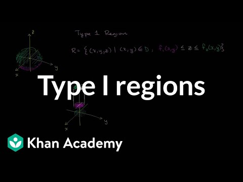 Type I Regions In Three Dimensions | Divergence Theorem | Multivariable Calculus | Khan Academy