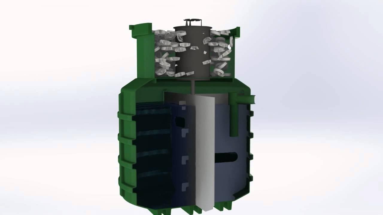 IISI minireningsverk - YouTube : minireningsverk : Inredning