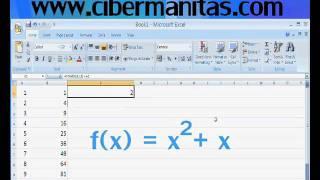 Cibermanitas [Vídeo 2] - Gráficas de Funciones Matemáticas en Excel