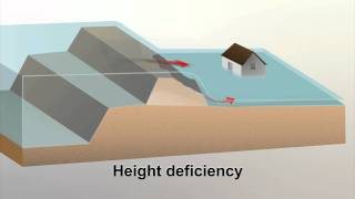 How levees fail, how we fix them
