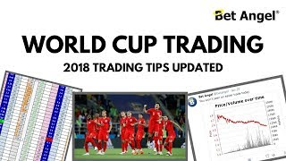 Betfair football trading strategy that anybody can do!