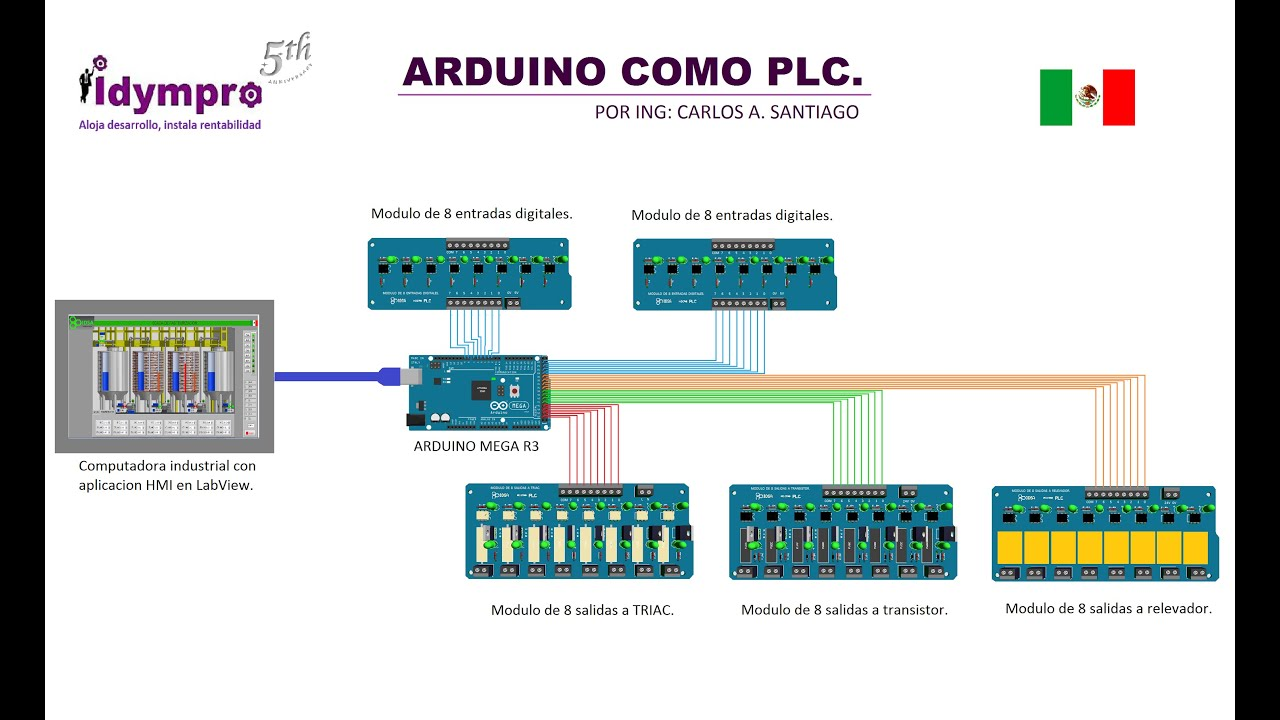 Chave Fim De Curso Metaltex Fm 9204 further Ts5823 Mini 5 8g 200mw 32ch Fpv A V Transmitter  g608 likewise How To Use Digital Input Output together with Ev1527 Datasheet Otp Encoder in addition Sapphire Radeon R9 Fury Tri X Oc Video Card Review 169018. on dip switch
