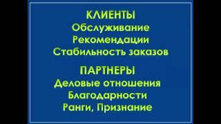 Инвестиции в бизнес. Игорь Жабин