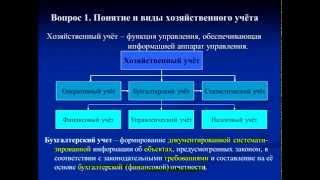 видео Система планов на хозяйственном уровне