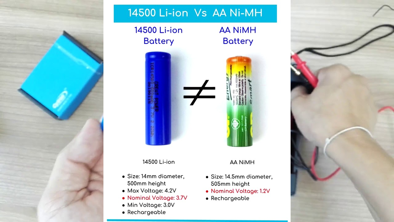 14500 600mah Li Ion Rechargeable Battery Same Size With Aa Youtube