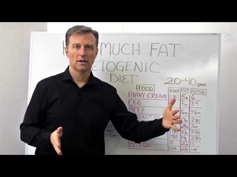 Dr. Berg  How Much Fat To Eat on a Ketogenic Diet