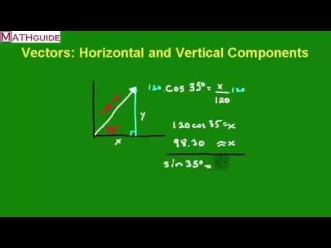 Vectors Horizontal and Vertical Components - YouTube