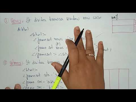 Frames In Html | Web Technology | Lec-10 | Bhanu Priya