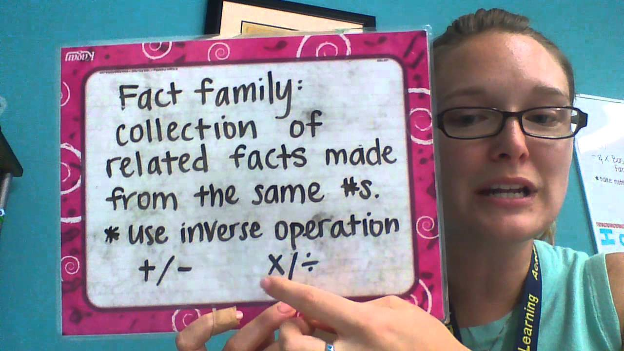 Multiplication Division Fact Families Youtube