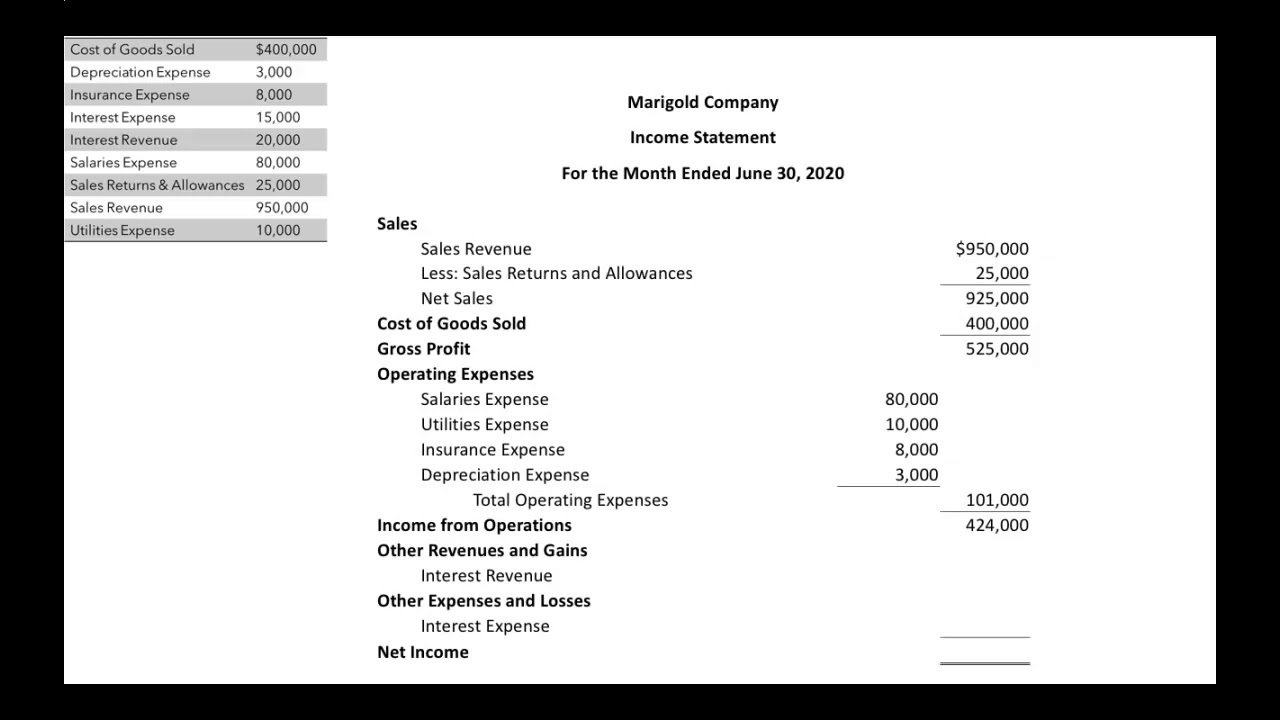 how to prepare a multistep income statement  youtube
