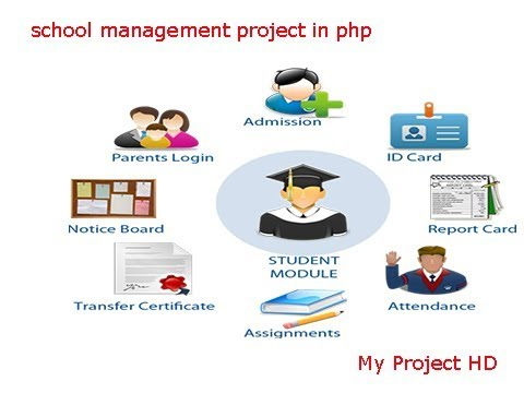 school management system project codeigniter project tutorial with ajax  Part 3
