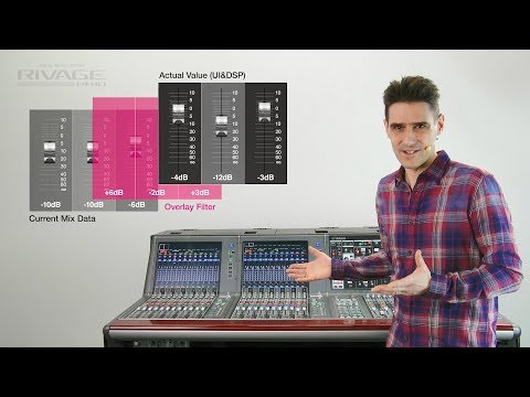Yamaha RIVAGE PM10: Overlay Filter for Rapid Response