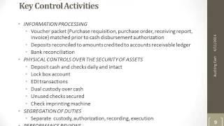 Cash Receipts & Disbursements Key Control Activities