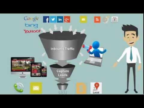What is Inbound Marketing | Triton Commerce