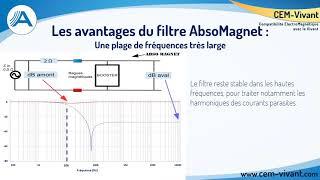 AbsoMagnet : Montage et validation électrique